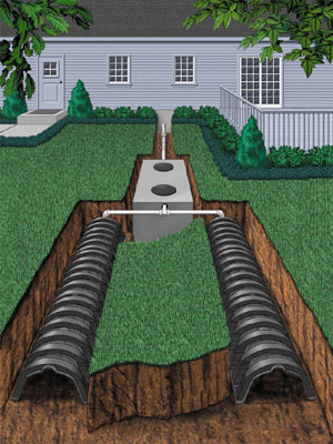 Tips for Maintaining Your Septic Tank